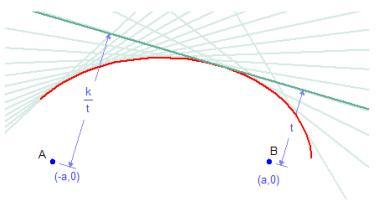 نرم افزار آموزشی هندسه مسطحه Geometry Expressions