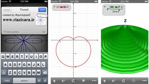نرم افزار quic graph برای رسم نمودار توابع ریاضی