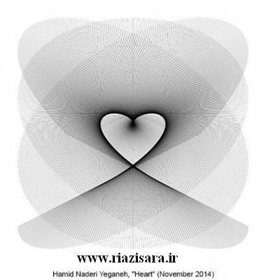 زیبایی ریاضی