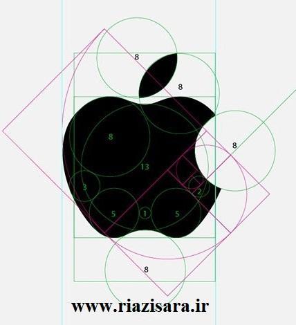 لوگوی اپل,دنباله فیبوناچی