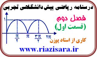 ریاضی پیش دانشگاهی تجربی, توابع درجه دوم