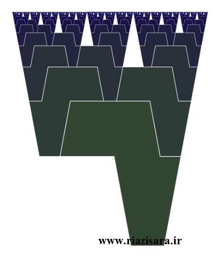 خلق تابلوی هنری ریاضی