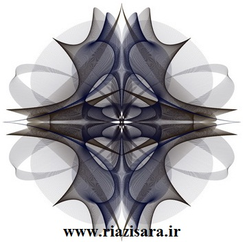 تابلوی هنری ریاضی