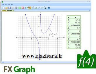 دانلود FX Graph v6.000.1 - نرم افزار طراحی نمودارهای ریاضی