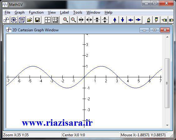 نرم افزار رسم نمودار توابع mathGV