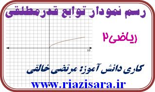 رسم نمودار توابع رادیکالی