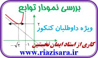 رسم نمودار توابع