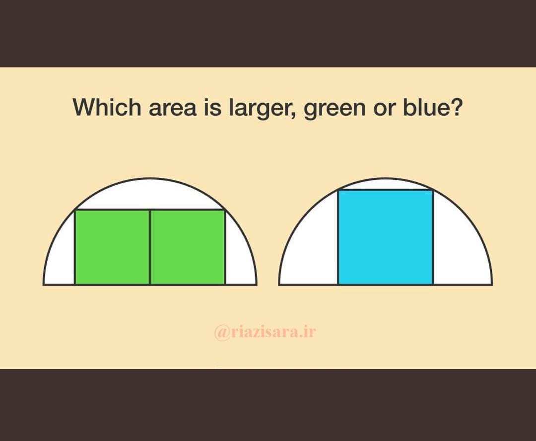 مساحت مربع