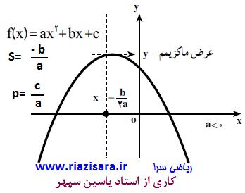 معادله درجه دوم